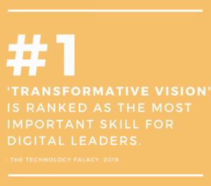Transformational Vision